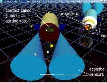 Dissertation on nanorobotics